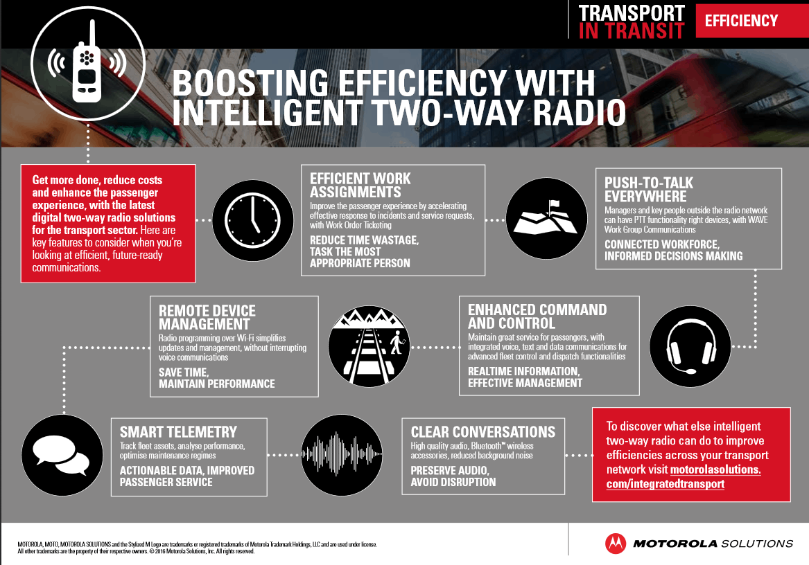Infographic - Boosting efficiency in transportation with intelligent two way radio