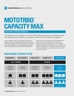 MOTOTRBO Capacity Max Radio System