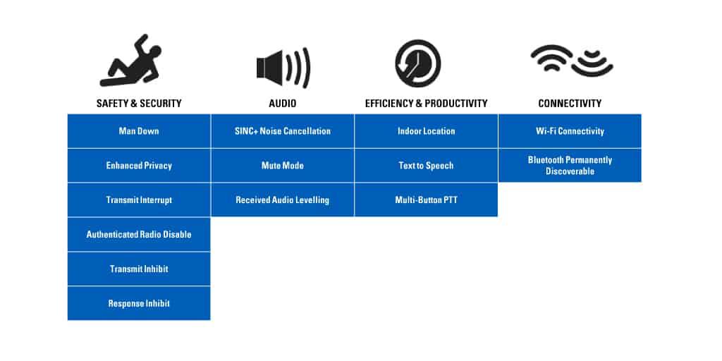 MOTOTRBO-Software-Premium-Features-Overview (1)