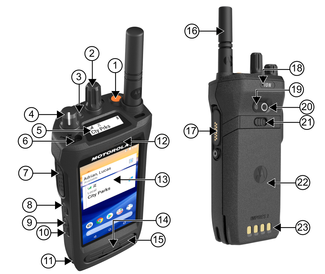 MOTOROLA_MOTOTRBO_ION_radio_features and functions overview
